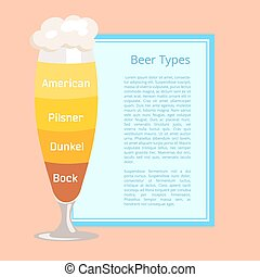 Beer Types Poster Depicting Footed Pilsner Glass - Beer...