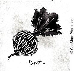 Beet cutting scheme