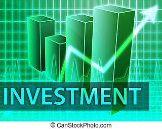 befektetés, bevételek