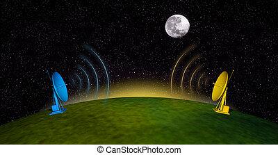 befest, két, antenna