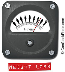Before after meter measure weight loss fitness success