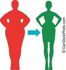 Before and after losing weight the silhouette of a woman in ...