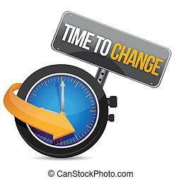 begreb, ændring, illustration, tid