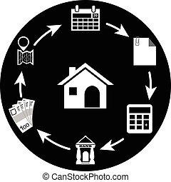 begreb, behov, proces, family., lån, vektor, hjem, præsentation, bank, cyklus