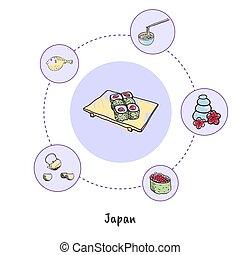 begreb, doodle, symboler, berømte, vektor, japan