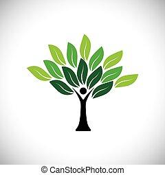 begreb, farverig, folk, eco, træ, blade, -, vektor, ikon