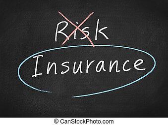begreb, forsikring