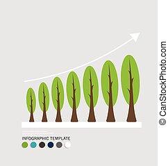 begreb, graph, miljø, i tiltagende, grønne, sustainable, :, ...