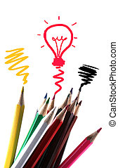 begreb, i, succesrige, ide