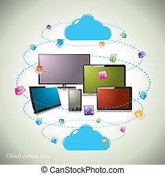 begreb, sky, computing