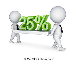 begrepp,  25%