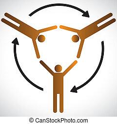 begrepp, av, folk, nätverksarbetande, gemenskap, och, cooperation., den, grafisk, visar, folk, symboler, beroende, på, varandra, för, olika, nödvändigtvis, och, representerar, begreppen, av, gemenskap, vänskap, stöd, etc.