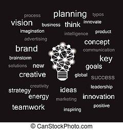 begrepp, belysning, idéer