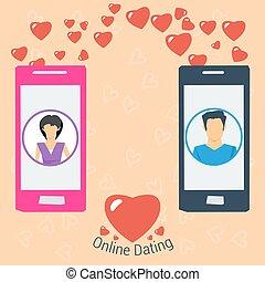 första kyss online dating