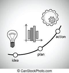 begrepp, illustration., idé, vektor, handling, plan