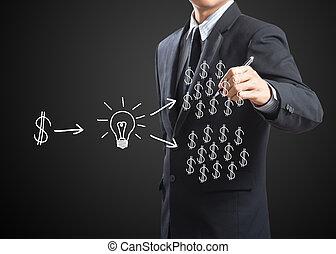 begrepp, investering, man, skrift
