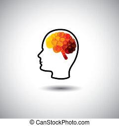 begrepp, &, kuggar, -, ansikte, hjärna, vektor, utrustar, mänsklig