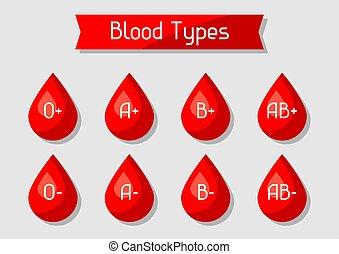 begrepp, medicinsk, drops., sätta, blod, sjukvård, slagen