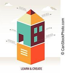 begrepp, raket, infographic, direkt utbildning, inlärning