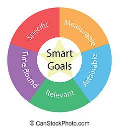 begrepp, stjärna, färger, mål, smart, cirkulär