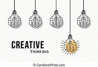 begrepp, tänkande, förstånd, skapande, design, mänsklig