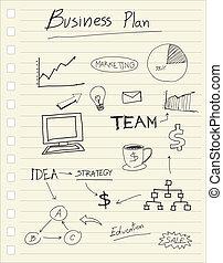begrepp, teckning, affärsverksamhet planera