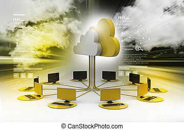 begreppen, moln, enheter, beräkning