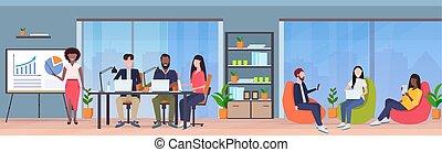 begriff, finanziell, buero, modern, schnellen, co-working, konferenz- bereich, schaubild, mischling, versammlung, inneneinrichtung, darstellung, voll, tabelle, horizontal, geschäftsfrau, businesspeople, länge, rennen, präsentieren, mannschaft