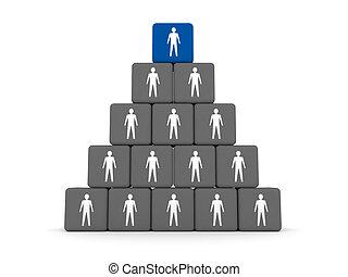 begriff, hierarchy.