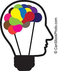 begriff, idee, form, brain., menschliche , heraus, birnen, gezeigt, lösen, ideen, auch, sein, kopf, gebraucht, schaffen, thinking., abbildung, zwiebel, kasten, licht, mehrfarbig, buechse, problem