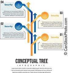 begriff, infographic, baum