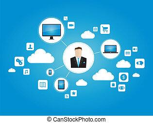 begriff, networking, geschaeftswelt