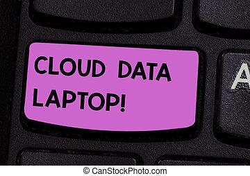 begriff, tastenfeld, text, laptop., server, drücken, tastatur, nachricht, wolke, schaffen, schreibende, intention, internet, voll, bedeutung, verbunden, schlüssel, daten, datacenter, idea., edv, handschrift