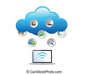 begriff, technologie, wolke, abbildung, rechnen
