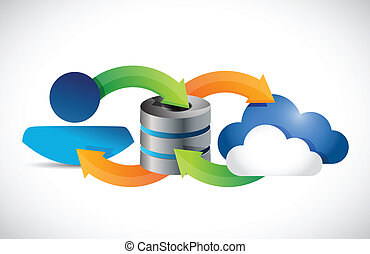 begriff, vernetzung, abbildung, server, design, wolke