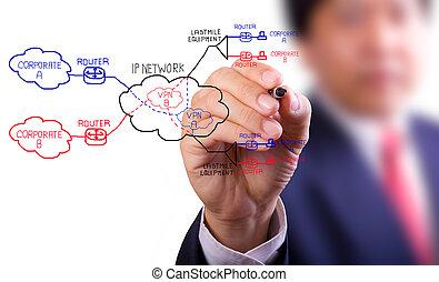 begriff, vernetzung, geschaeftswelt, virtuell, schreibende, privat, hand, mann