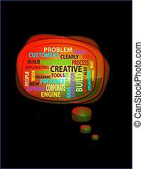 begriff, von, innovation, und, kreativ