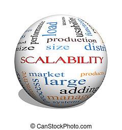 begriff, wort, scalability, kugelförmig, wolke, 3d