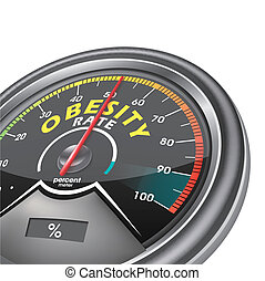 begrifflich, fettleibigkeit, rate, meter