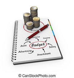 begroting, als, concept