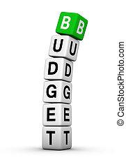 begroting, indeling