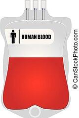 behållare, blod, mänsklig