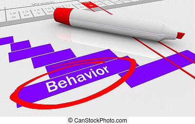 Behavior Performance Review Gantt Chart 3d Illustration