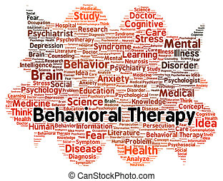 Behavioral therapy word cloud shape