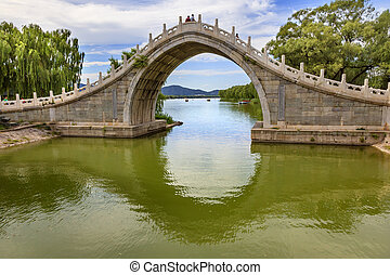 beijing, reflexión, palacio, puente, luna, verano, puerta, china