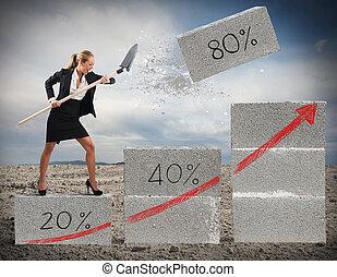 Believe in economic recovery - Businesswoman pulls big...