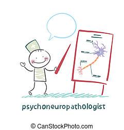 bemutatás, psychoneuropathologist, őt mond, ideg, cellák