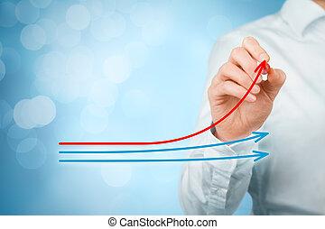 Benchmarking and market leader