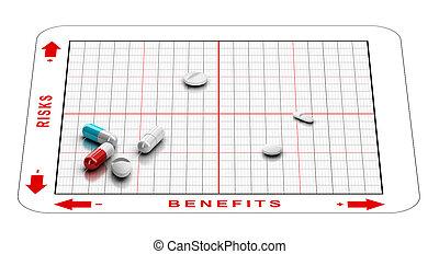 benefici, rischio, prove, drugs., clinico, effetti, ...