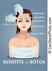 Benefits of Botox - A vector illustration of benefits for ...